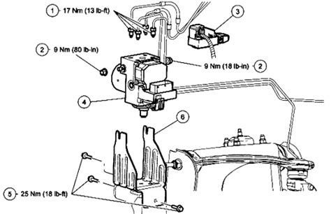 repair guides anti lock brake system hydraulic