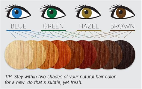 hair colors for your skin tone and eye color beautiful hair color chart skin tone 6 pink skin tone