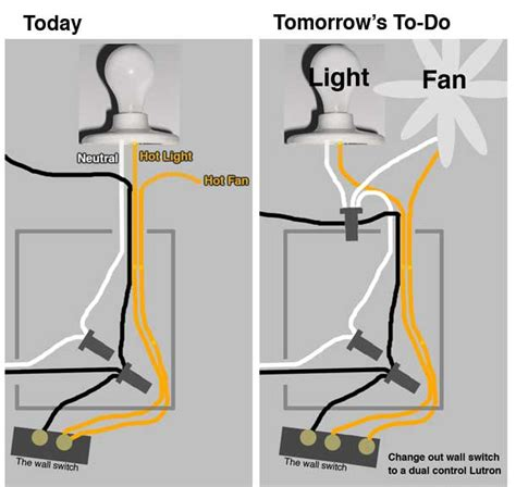 Wiring A Ceiling Fan With Light Ceiling Fan Wiring Problems Picture Image By Tag Keywordpictures