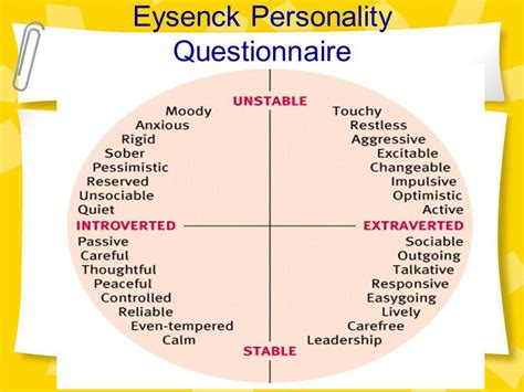 printable eysenck personality questionnaire personality psychology ppt video online download