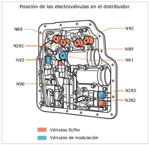 18 nissan quest wiring diagram pdf 2006 altima