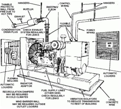 Crankcase Blok Mesin Bensin Gx420 Genset Bensin 6000 Watt generator set magnapam nusantara