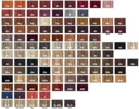 redken fusion color chart brown hairs