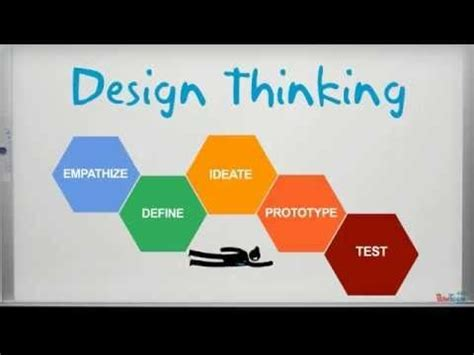 ibm design thinking youtube stanford put a spin on what i do done all my career