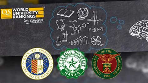Best Mba School In The Philippines by 3 Ph Schools In Global Rankings