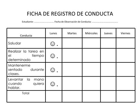 formato de registro de conducta y disciplina en el aula tu escuelita eduportfolio org portafolio de nazaret g 243 mez