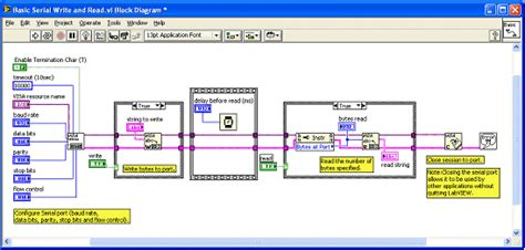 tutorial video labview instrument control in labview tutorial national instruments