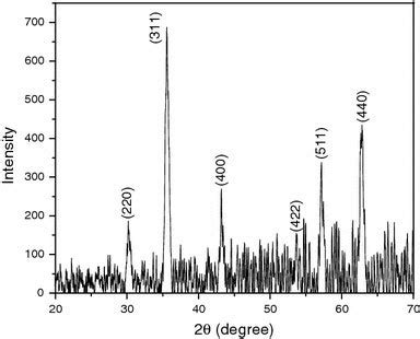 xrd pattern of magnetite nanoparticles the x ray diffraction pattern of fe3o4 nanoparticle av