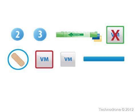 visio vmware stencils the unofficial vmware visio stencils technodrone