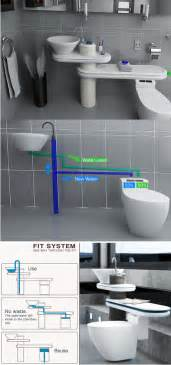 Home Design Concepts Of The Future Bathrooms Of The Future