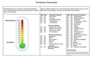 nccn templates distress the 6th vital sign for cancer patients vital