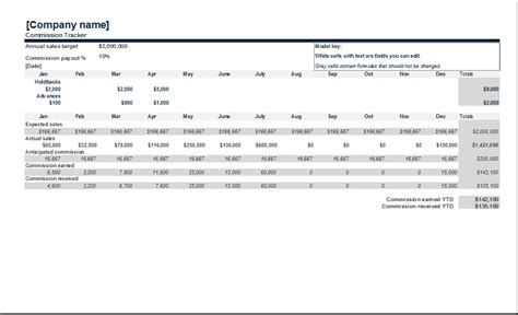Sales Commission Worksheet by Sales Commission Tracking Spreadsheet Pacq Co