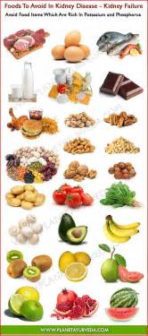 foods to avoid in kidney failure visual ly