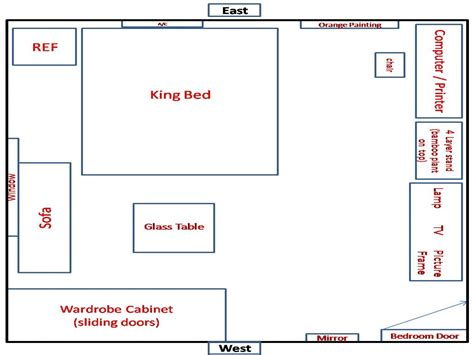 feng shui bedroom floor plan inspiration ideas feng shui bedroom floor with bedroom