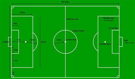 Peraturan Permainan Bola Kasti Lengkap Hargamejalipat Ml