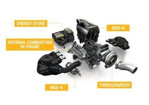 Mgu k motor generator unit kinetic motor generador unidad cin 233 tica