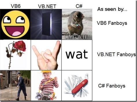 C Programming Meme - the fanboys meme continues microsoft languages as seen