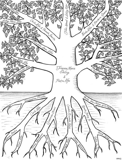 customizable family tree template your family tree custom illustrated in pen ink by