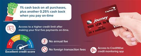 Capital One Gift Card Rewards - credit card international fees capital one best business cards