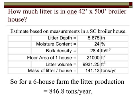 when to use a heat l for chickens combustion of poultry litter a comparison of using litter