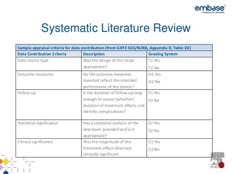 Writing Review Articles by Systematic Literature Review Articles Proofreadingdublin Web Fc2