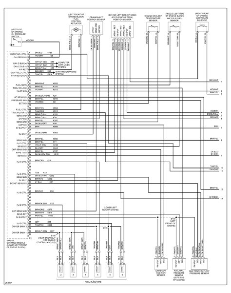 2007 dodge ram 2500 fuse diagram wiring diagram