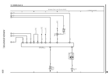 wiring diagram ac avanza gallery wiring diagram sle
