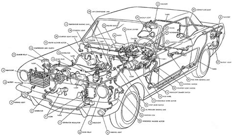 Car Diagram