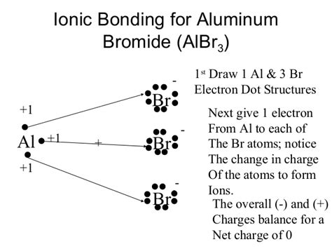aluminum electron dot diagram aluminum electron dot structure images