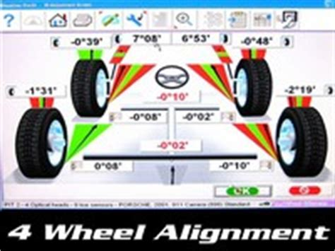 4 wheel alignment cost bmw mot testing for bmws or minis class 4 mots in norwich