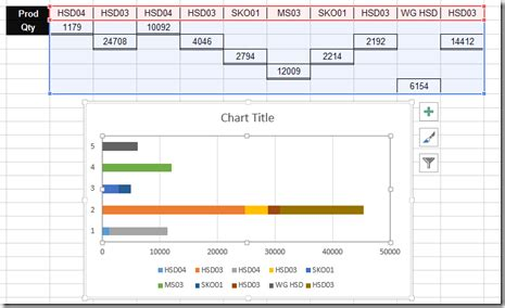 excel data layout for stacked bar chart excel vba chart data point color excel vba pie chart