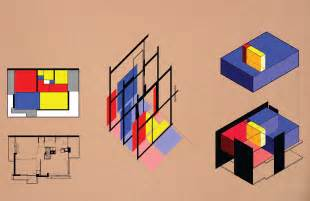 what is an in house analyzing rietveld schroder house using diagrams youtube
