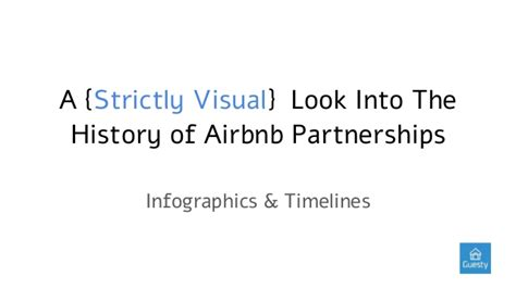 airbnb history a strictly visual look into the history of airbnb