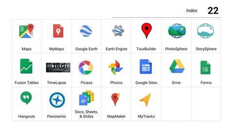 google images tools google tools project management and geographic