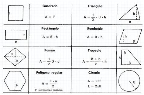 figuras geometricas formulas 4 2 o quiz 225 s figuras curvas y mixtas