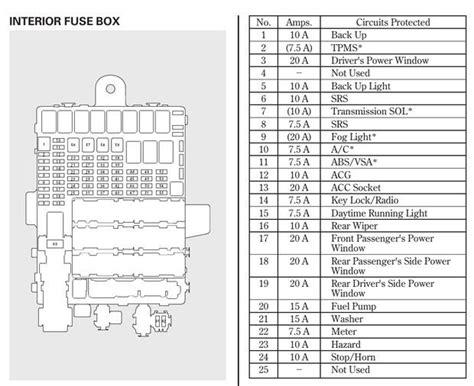 2007 honda fit fuse box diagram wiring diagram with