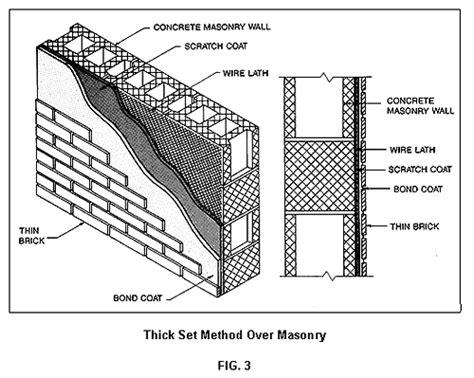 exterior wall thickness brick veneer exterior wall thickness al munawar