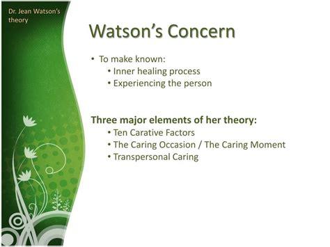 dr jean watson powerpoint