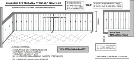 altezza ringhiera balcone ringhiere prezzi on line ringhiere recinzioni