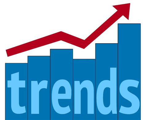 What Trends Are You by Business Trends For 2013 What You Need To