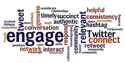 the best words to describe infographic blogging bistro