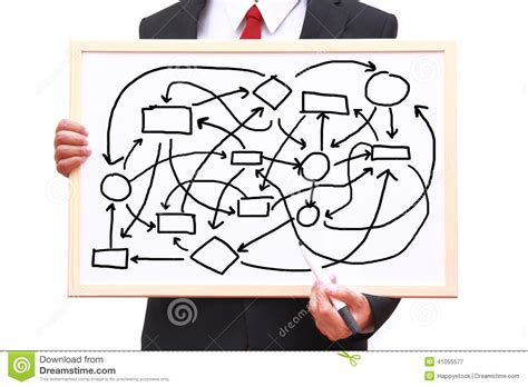 show workflow diagram chaotic concept stock photo image