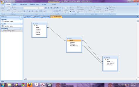 tab design adalah odrigantaruf tutorial membuat database menggunakan