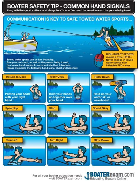boat names rules boating safety tip common hand signals boating
