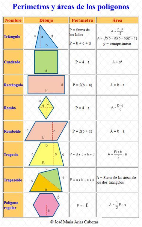 figuras geometricas area y volumen formulario de figuras geometricas area perimetro y volumen