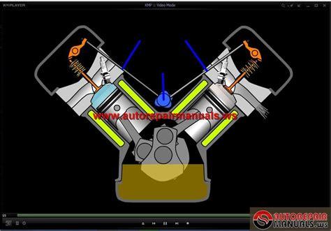 scania technology for dummies flash auto repair
