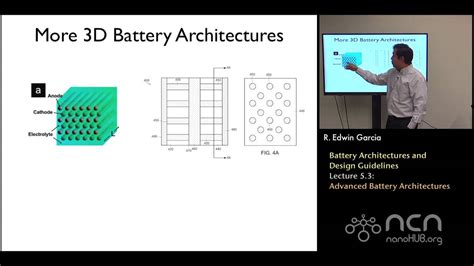 youtube design guidelines nanohub u rechargeable batteries l5 3 architectures