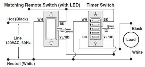 electricsuppliesonline leviton ltb60 1lz timer decora