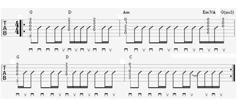 strumming pattern for line to heaven how to play knocking on heaven s door by bob dylan