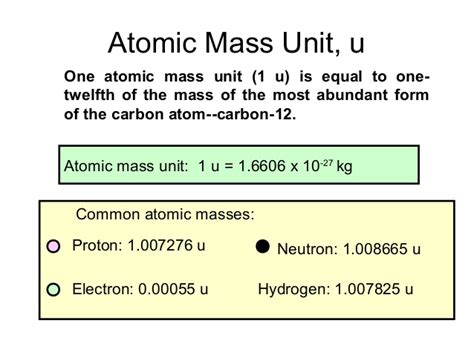 Atomic Mass Unit Of Proton by Nuclear Physics Unit 6